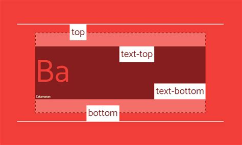 qt vertical layout align top deep dive css font metrics line height and vertical