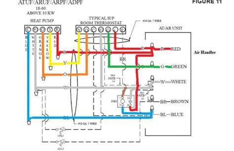 7 wire thermostat wiring diagram get free image about