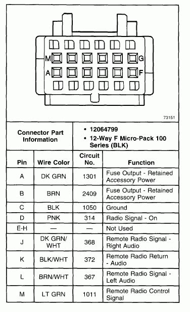 stereo wiring diagram for 2002 chevy silverado chevrolet wiring inside 2013 chevy tahoe door 2002 chevy silverado wiring diagram fuse box and wiring diagram