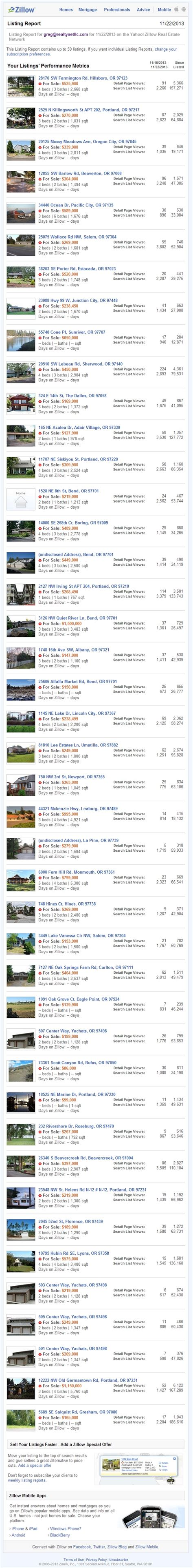 list my house on zillow zillow listing report