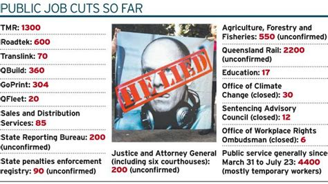 courier mail jobs section queensland unions ready for epic jobs battle with premier