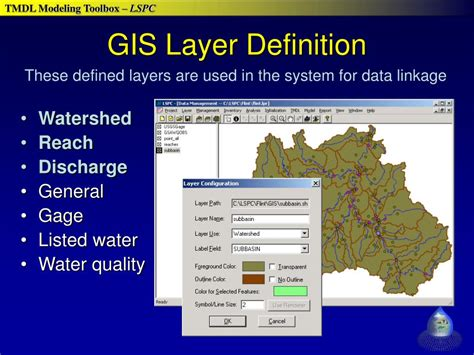theme definition gis ppt loading simulation program in c lspc powerpoint
