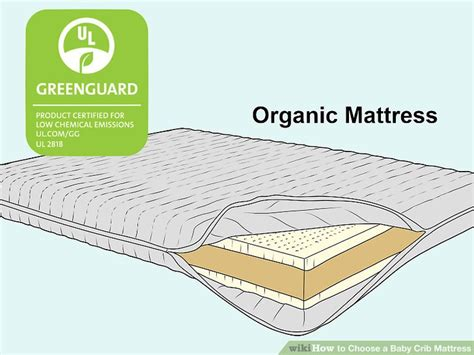 Choosing A Crib Mattress How To Choose A Baby Crib Mattress With Pictures Wikihow