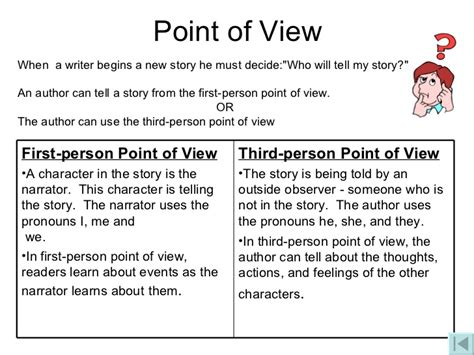 The Academic Point Of View by College Essays College Application Essays Writing In