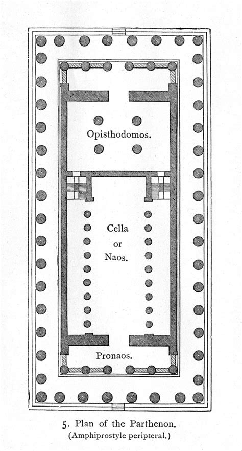 Floor Plan Of Parthenon | doric temple plan of the parthenon this served as a