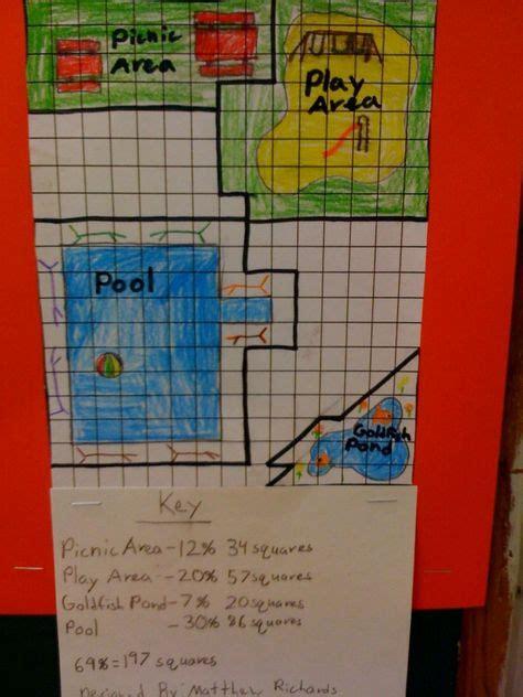 home design math project math ideas on pinterest multiplication word problems