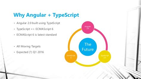 typescript 2 x for angular developers harness the capabilities of typescript to build cutting edge web apps with angular books building angular 2 0 applications with typescript
