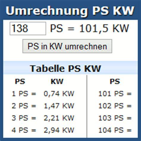 kw ps tabelle umrechnung ps kw rechner und tabelle