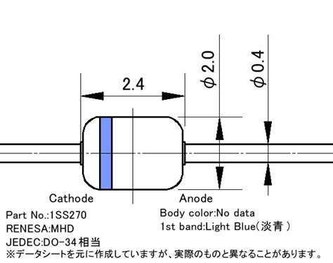 planar diode wiki 28 images other 3 marking code wiki アットウィキ schottky diode encyclopedia