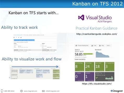 Using The Kanban Method With Team Foundation Server Tfs Kanban Process Template