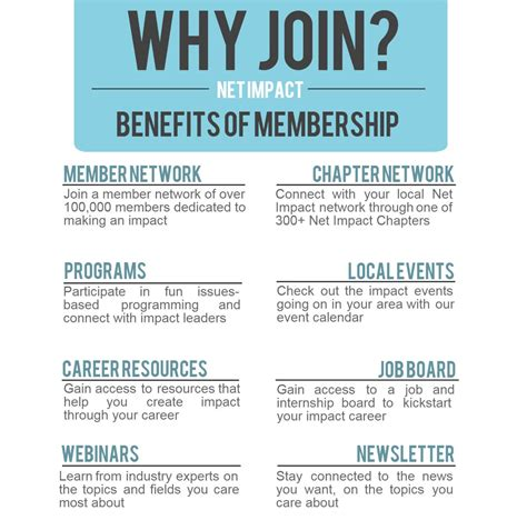 why join net impact