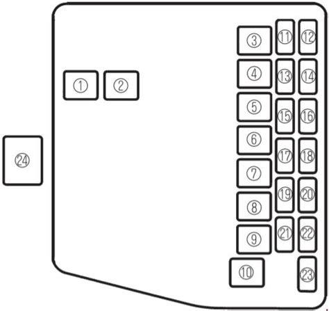 mazda familia 323 protege fuse box diagram fuse diagram