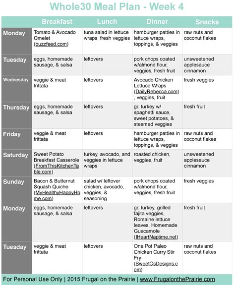 the busy person s whole30 meal plan week 4 allison