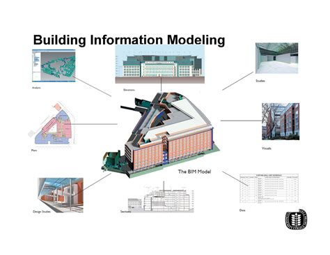 design management bim week 6 ryan henlan fawzi soliman bim coordination