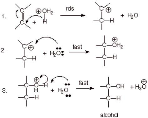 hydration of ketone image gallery hydrating alkenes