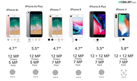 apple iphone 8 iphone 8 plus price in india release date specs