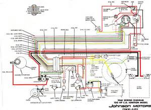 mercury outboard wiring harness color code mercury free engine image for user manual