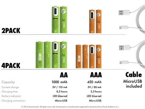 Microbatt Baterai Cas Aaa Micro Usb 450mah 2pcs Baru unplug baterai cas aaa micro usb 450mah 2pcs yellow