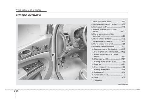 download car manuals pdf free 2012 kia sedona on board diagnostic system download 2012 kia sedona owners manual free hubrutracker