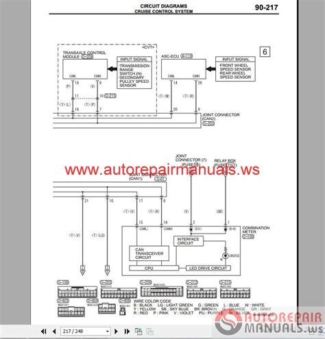 beautiful mitsubishi mirage wiring diagram contemporary
