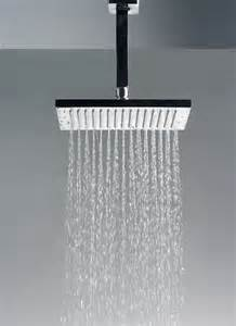 Grohe Kitchen Faucets square shower head square shower heads square