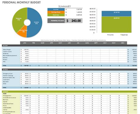 Free Financial Planning Templates Smartsheet Financial Budget Template