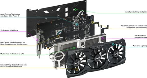 Asus Rog Strix Rx 580 O8g Gaming asus amd radeon rx 580 8gb rog strix oc graphics card ln80842 rog strix rx580 o8g gaming scan uk