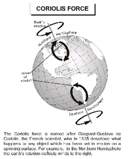 diagram of coriolis effect sky watchers guide chapter 2 canada ca