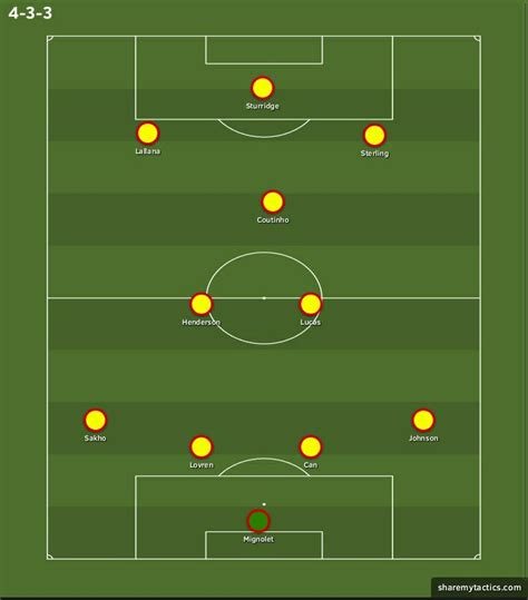 arsenal formation arsenal vs liverpool predicted lineups and tactical