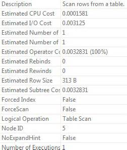 Table Valued Function In Sql Server by Sql Server Table Valued Function Database