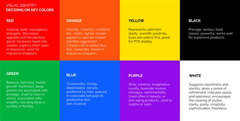 marketing colors using brand archetypes