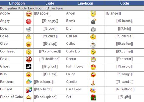 kode html membuat jam emoticon status fb basedroid