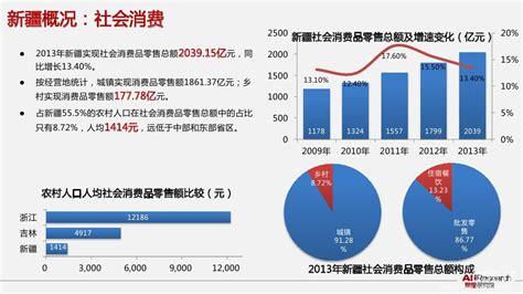 alibaba pdf 阿里研究院 alibaba 中国县域电子商务发展报告 2012 2013 2014 多份pdf下载 useit 知识库