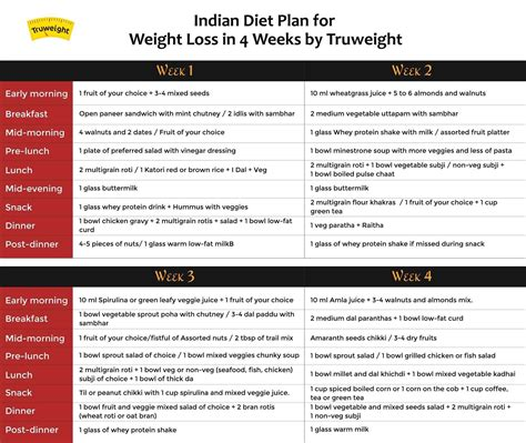 printable meal plan weight loss printable eat high protein diet plan calories a day to
