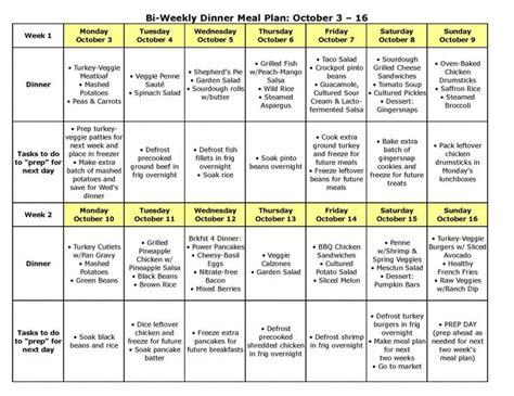 printable diet plan to lower cholesterol low sodium diet menu lose weight benefits of binge eating
