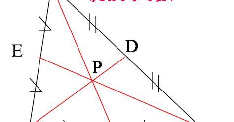 Segitiga Garis beladina27 garis garis istimewa pada segitiga