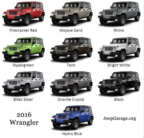 exterior jeep wrangler colors for 2016 2017 2018 best cars reviews