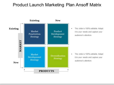 Product Launch Marketing Plan Ansoff Matrix Ppt Background Images Powerpoint Templates Product Launch Plan Template