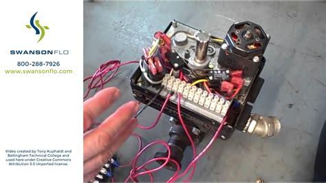 understanding motor understanding motor operated valves mov
