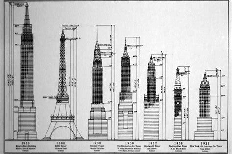 1 State Plaza 25th Floor New York Ny 10004 by Pics New York City Page 68 Skyscrapercity
