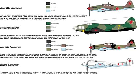 Amig7422 Wwii Soviet Airplanes Green Black Camouflages ww2 planes camouflage and paint