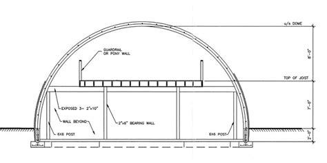 sculptural monolithic dome plan