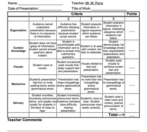 grading rubric template rubric template for projects images