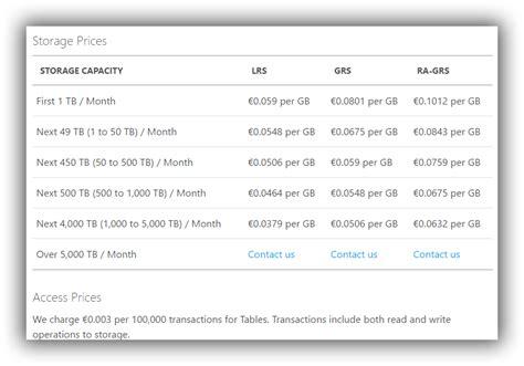 azure table storage pricing start serversncode