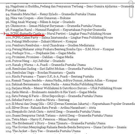 Pcpk Cakes halaman tiwi seleksi anugerah pembaca indonesia