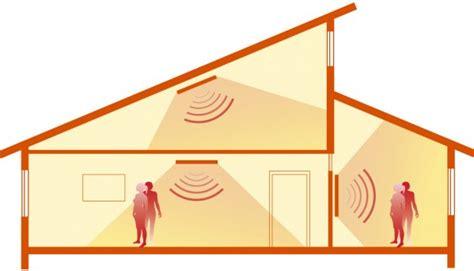 lade ad infrarossi per riscaldamento come riscaldare casa in modo sostenibile mercatopoli