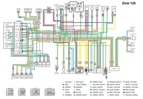 wiring diagram for kymco agility 50 wiring wiring