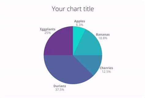 canva gif this company wants you to stop making terrible charts in