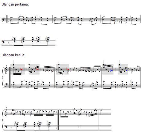 cara bermain gitar lagu carta hati chord lagu hivi orang ketiga kunci komentar saat unggah