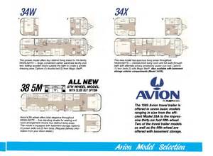 Main Avion Page Links Avion Manuals Interesting Email Silver » Home Design 2017